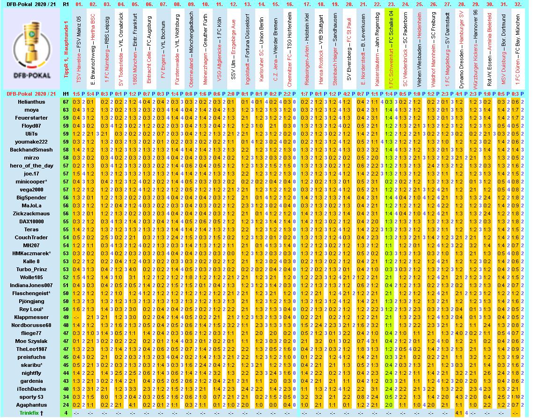 dfb-2020-21-tippr-1-hr1-q.png