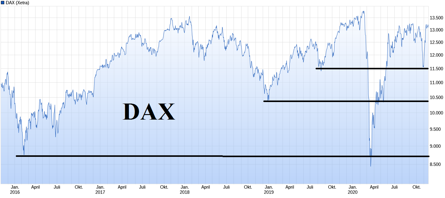 dax-x.png