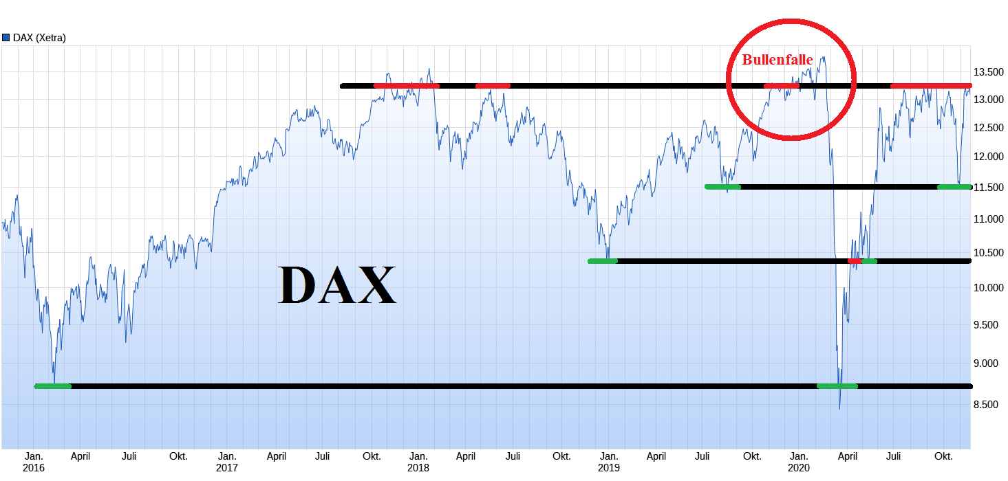 dax-c.png
