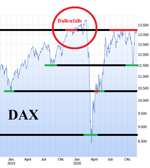 dax-cl.png