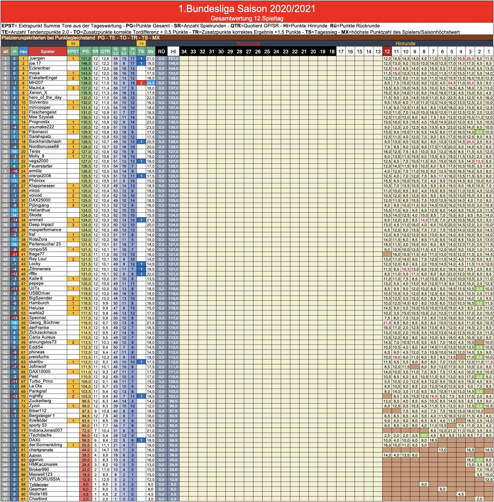 bildschirmfoto_2020-12-16_um_23.jpg