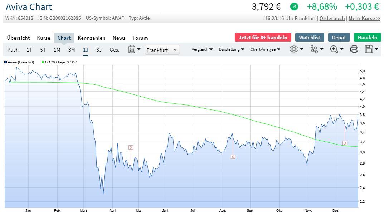 aviva-chart_28.jpg