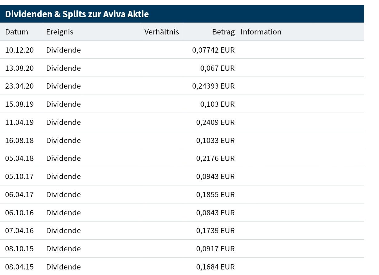 aviva_dividende-01.jpeg