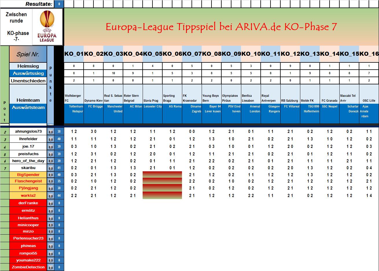 euro_league_runde_7_erste_tipps.png