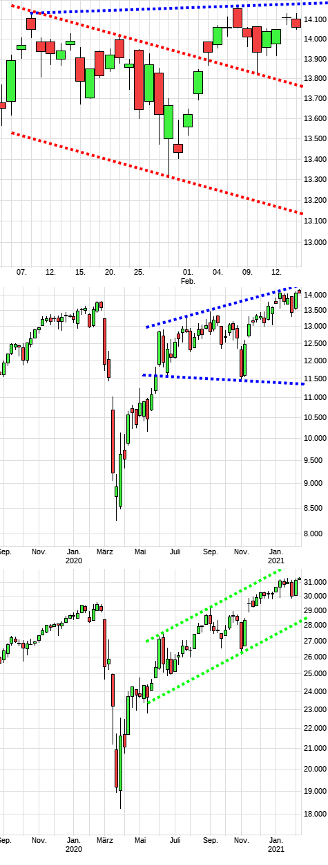 dax1455a.png