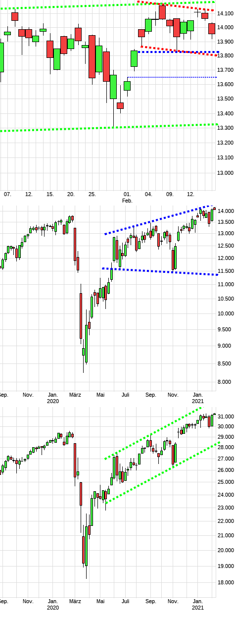dax1456a.png