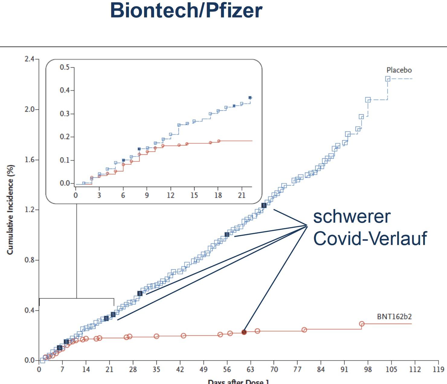 biontech-studie.jpg