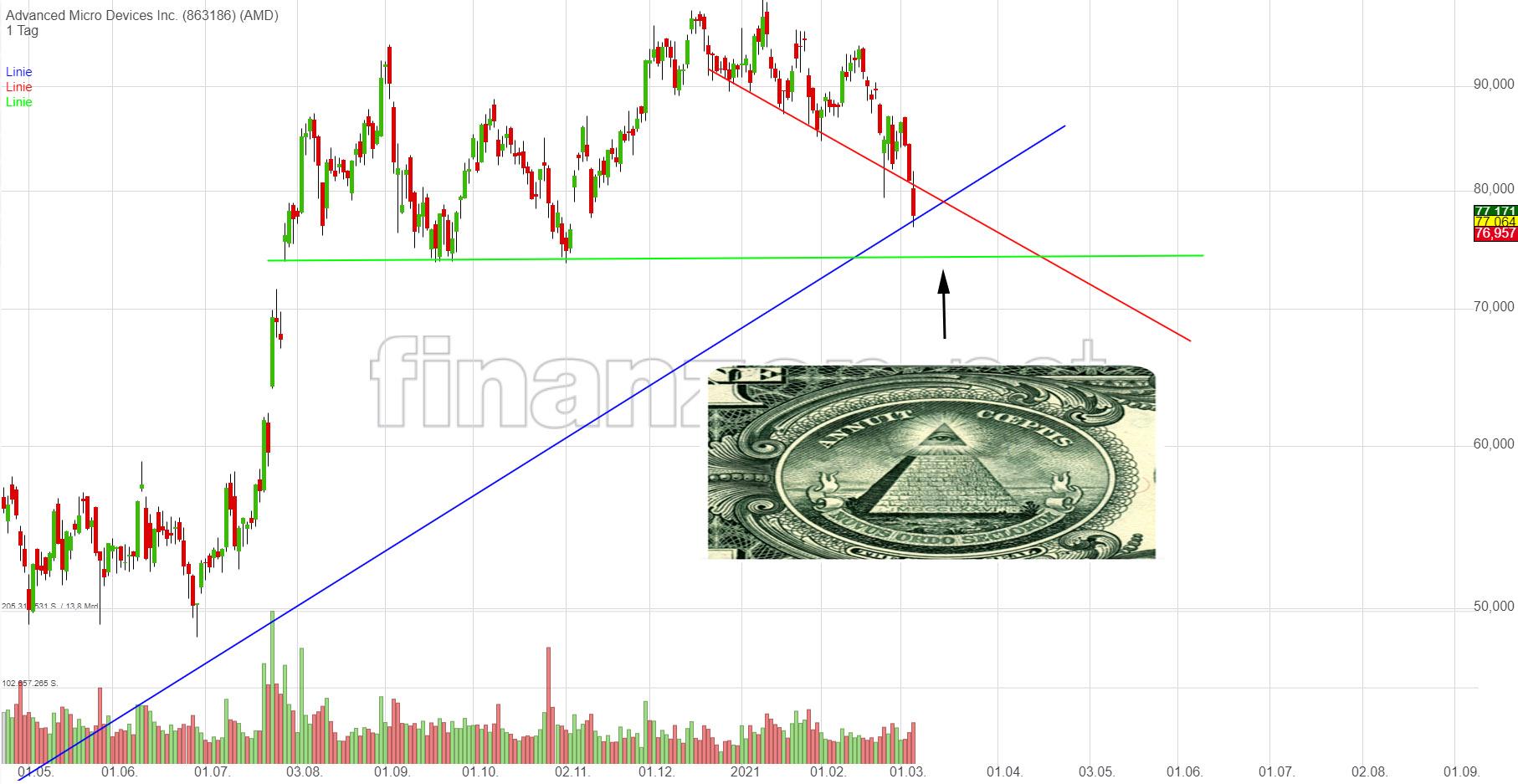 amd_chart_2021_03a.jpg