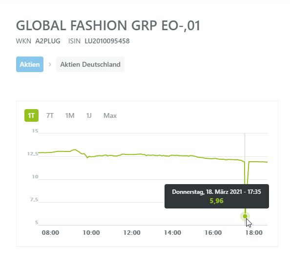 2021-03-18_18_53_09-global_fashion_grp_eo-....png