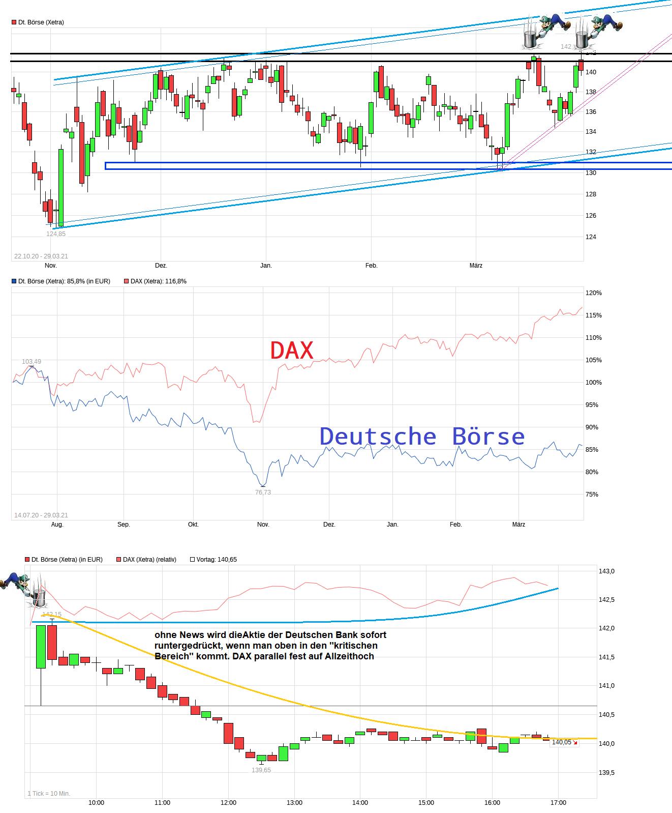chart_free_deutscheb__rse.png