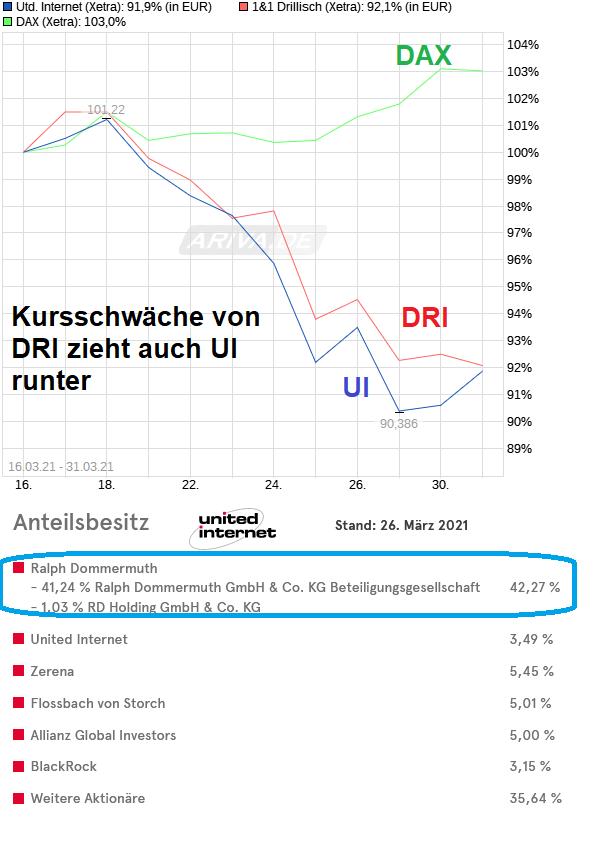 chart_free____unitedinternet.png