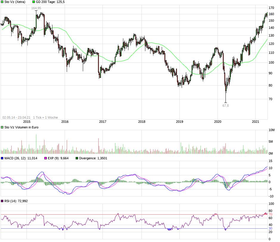 chart_free_stovz7j.png