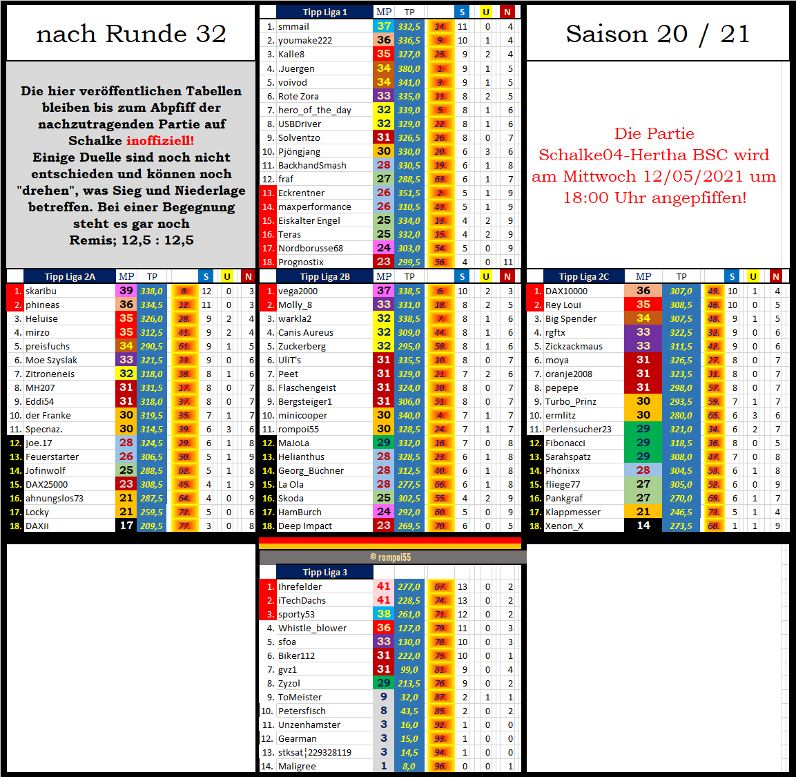 tabelle_zw_nach_runde_32.png