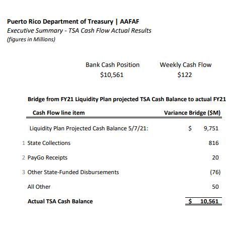 pr_treasury_department.png