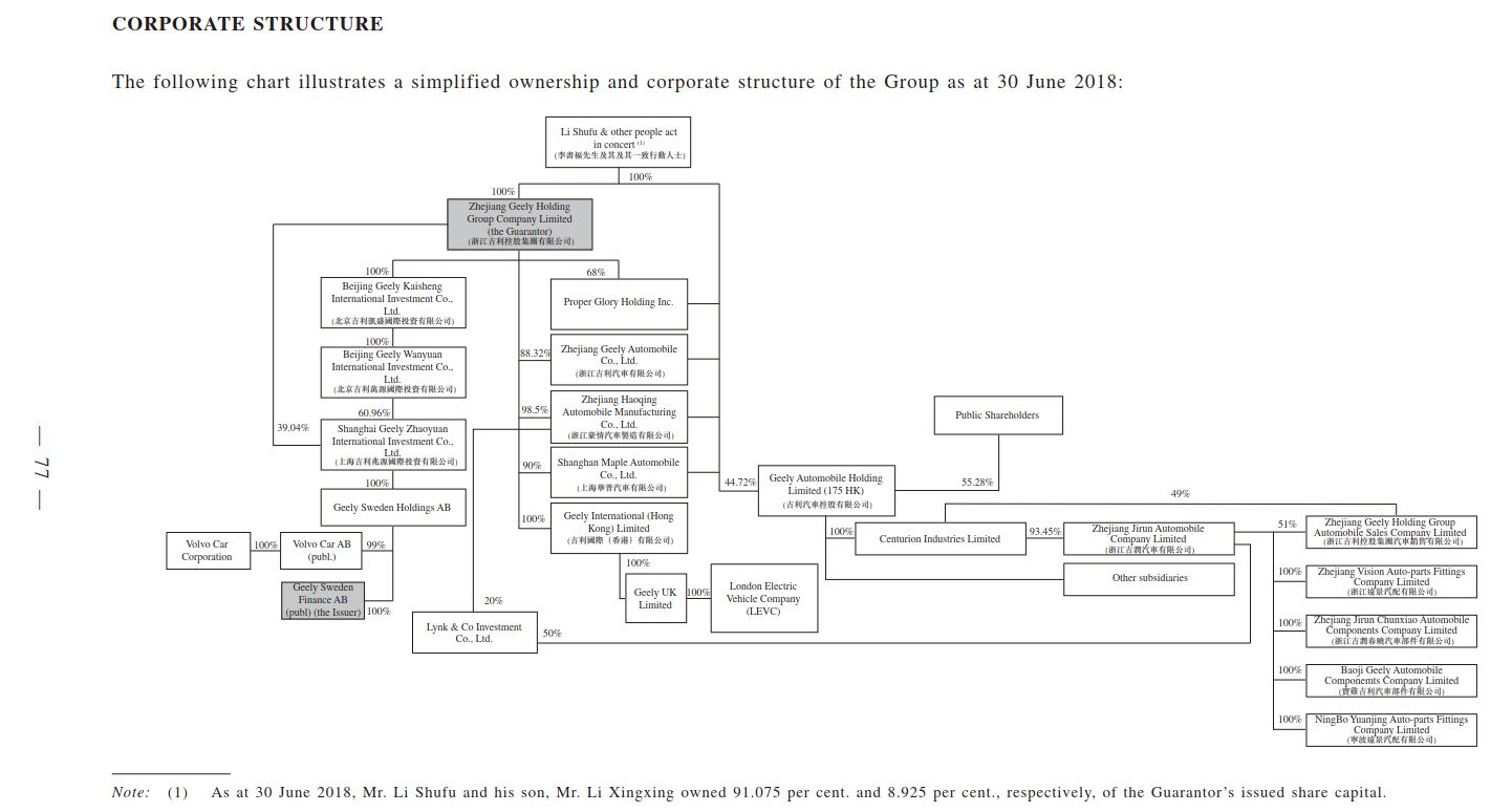 structure2018.jpg