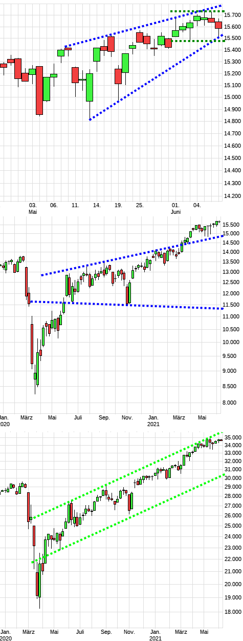 dax1526a.png