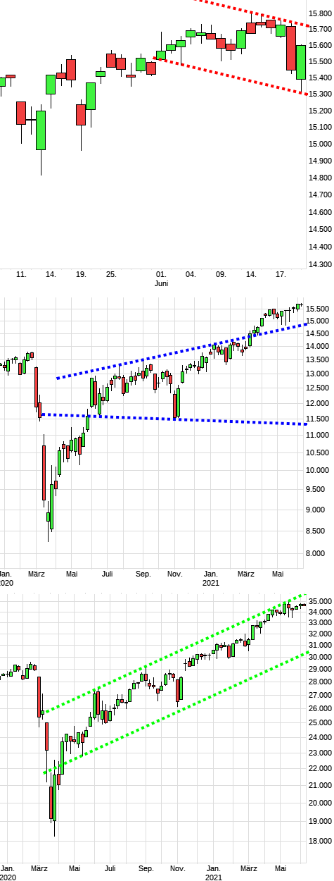 dax1533a.png