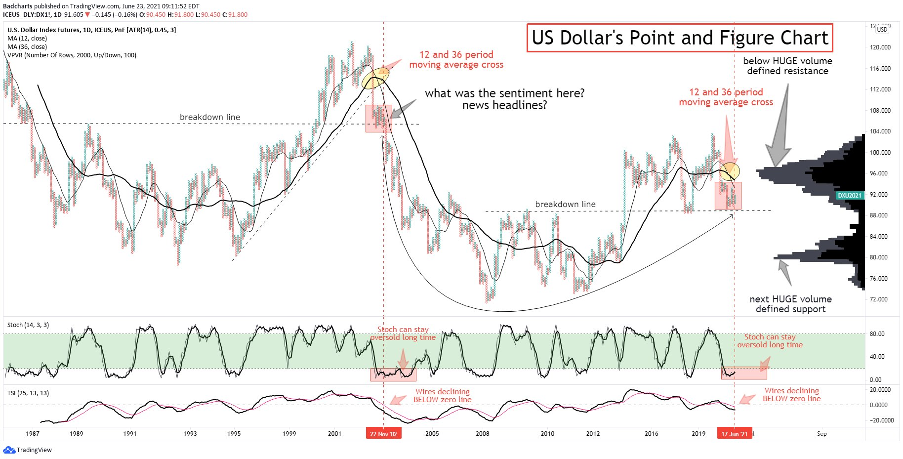 dxy_pnf_d-1.jpg