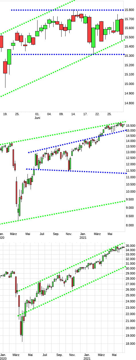 dax1540a.png