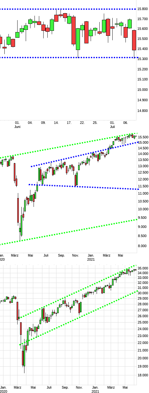 dax1545a.png