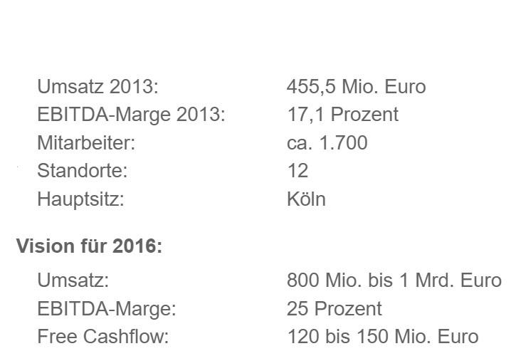 qsc_sein_und_schein_2013_ff.jpg