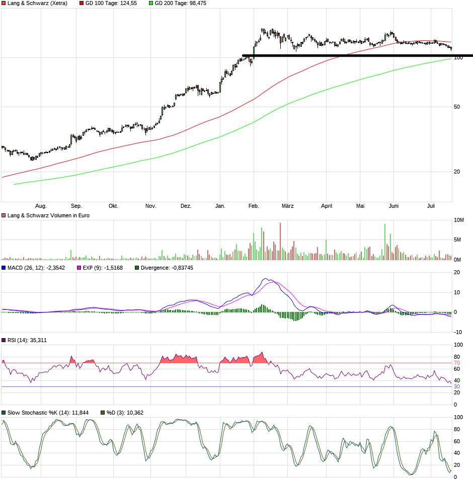 chart_year_langschwarz.png