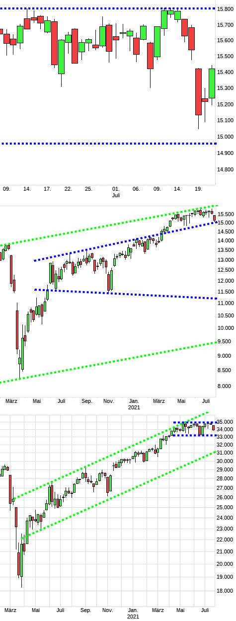 dax1552a.png