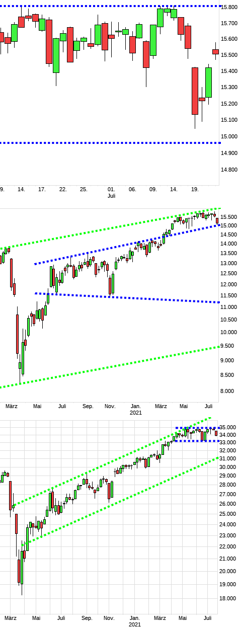 dax1553a.png