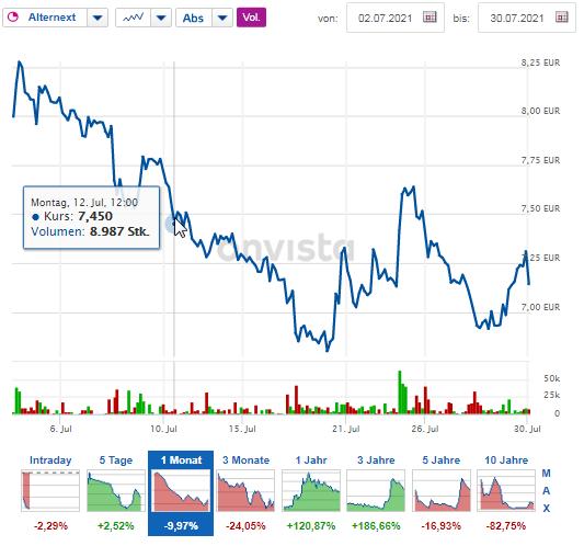 gaussin_aktie__aktienkurs__chart___news_(a2....png