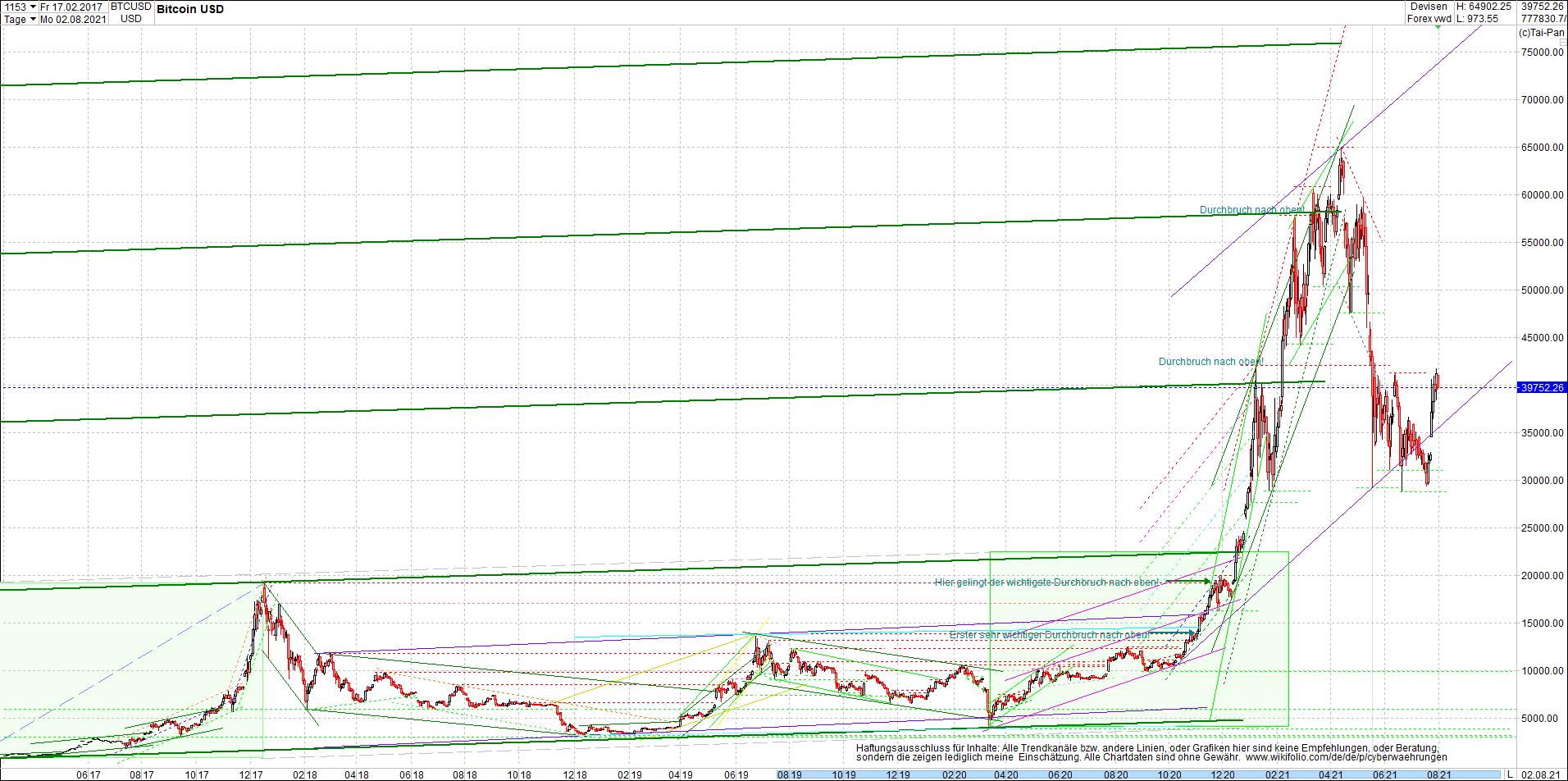 bitcoin_chart_heute_morgen_.png