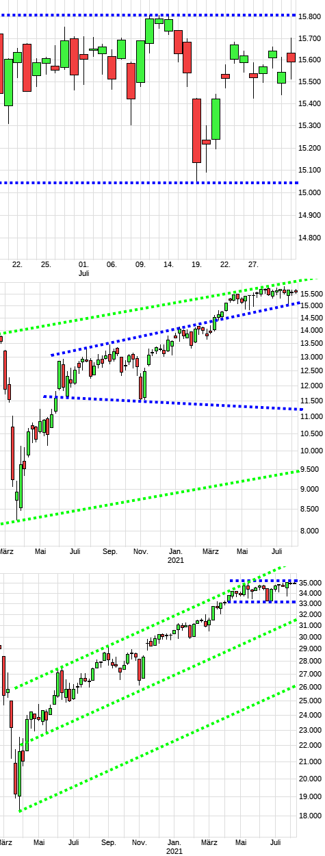 dax1559a.png