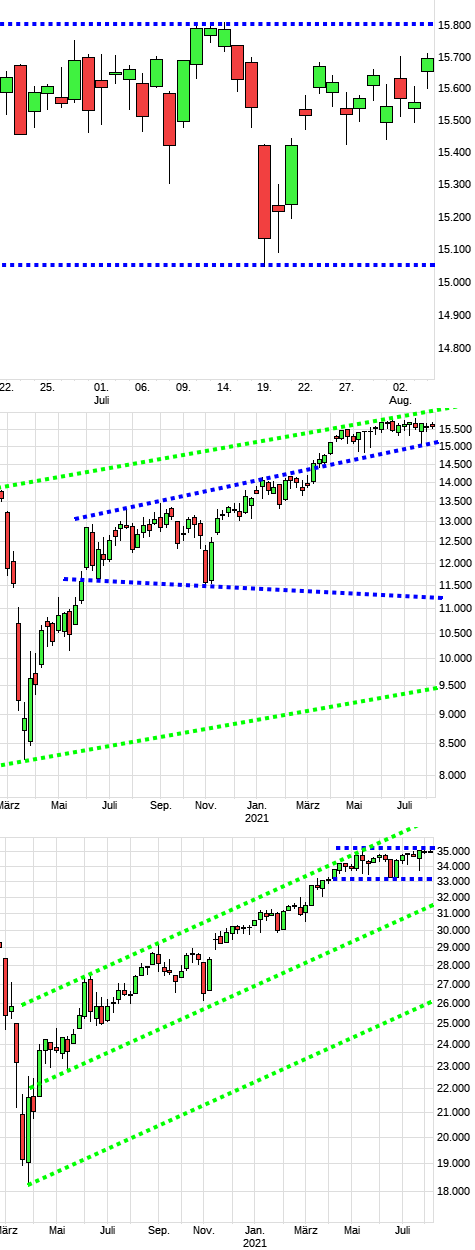 dax1560a.png