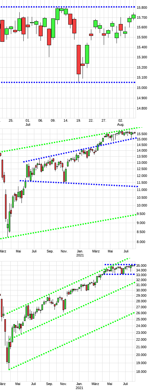 dax1561a.png