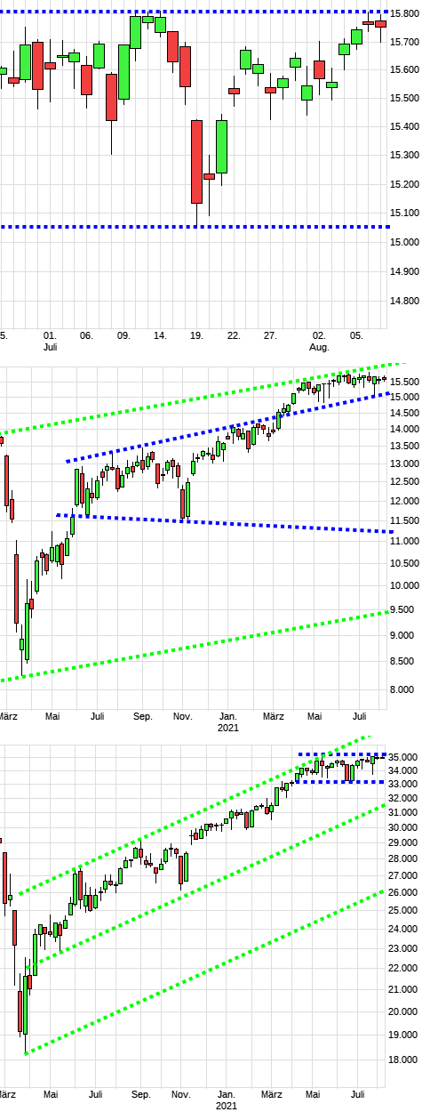 dax1563a.png