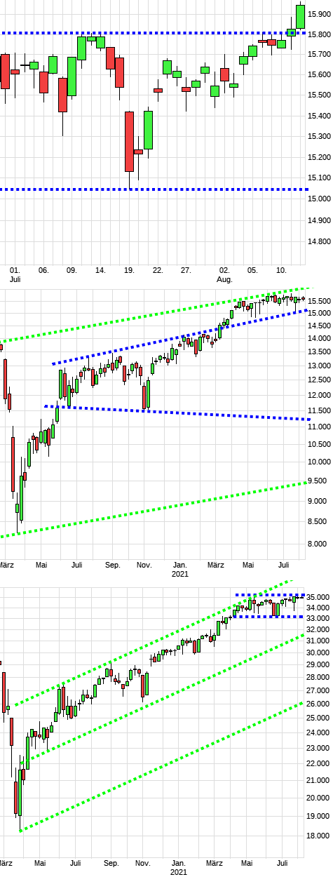 dax1564a.png