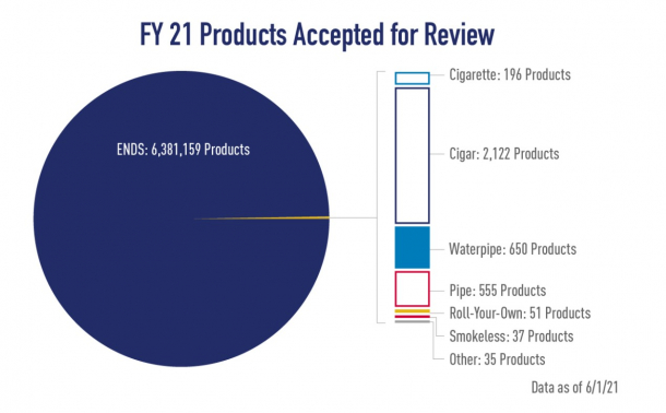 fy21_products_accepted_for_review.jpg