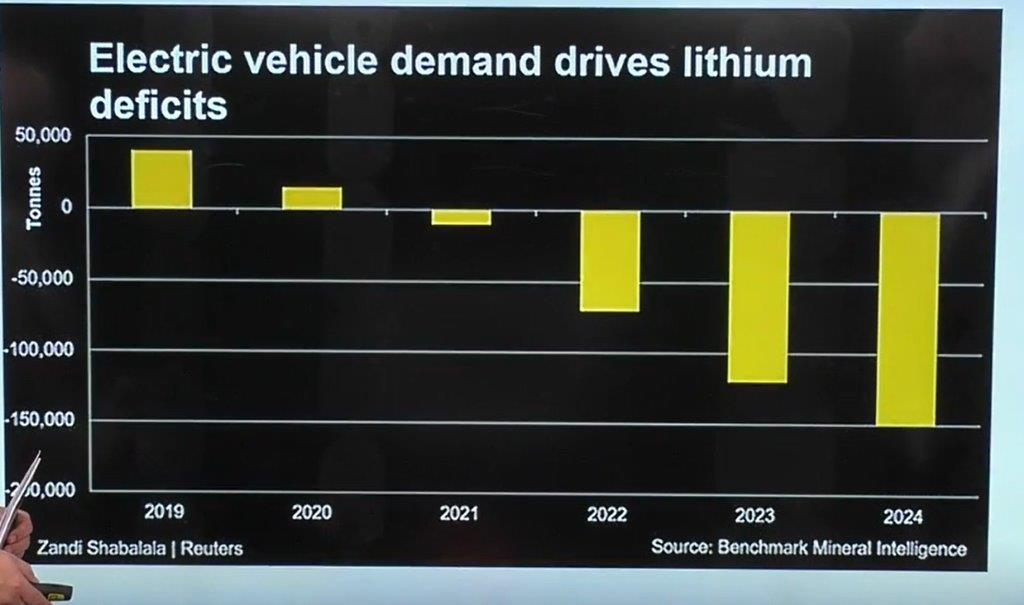 lithiumdefizit.jpg