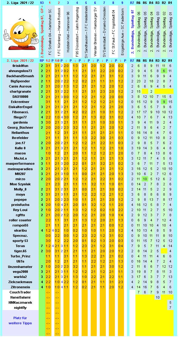 zweite-liga-2021-22-tr-07-g.png