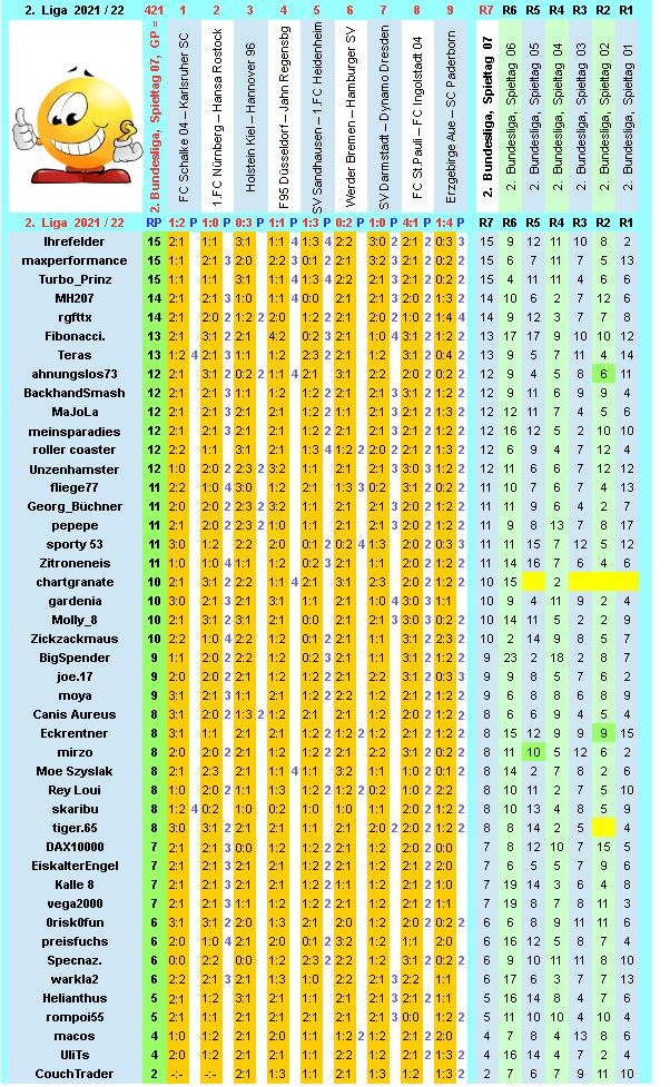 zweite-liga-2021-22-tr-07-i.png