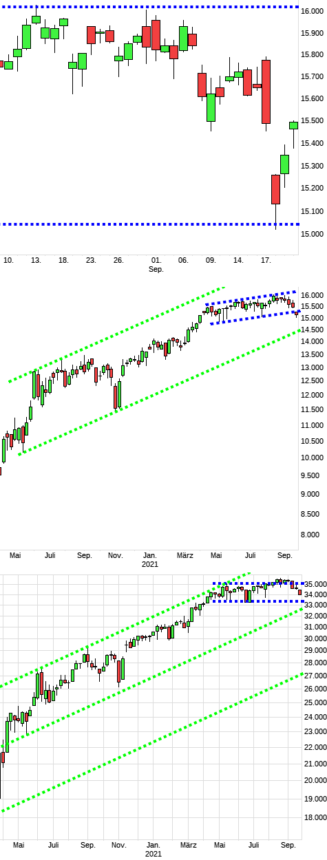 dax1590a.png