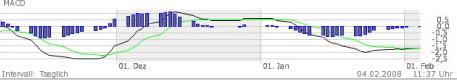 macd_envitec_biogas_chart___chartanalyse___....jpg