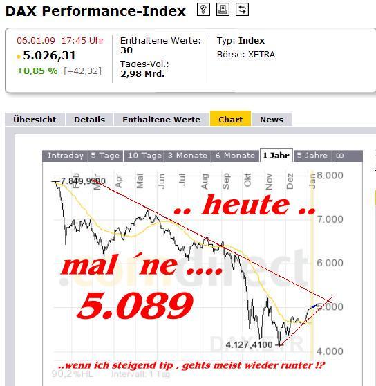 dax-1jahr.jpg