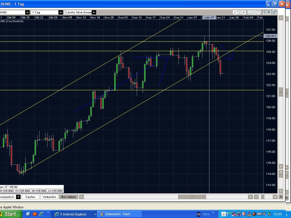 chart_bund.jpg