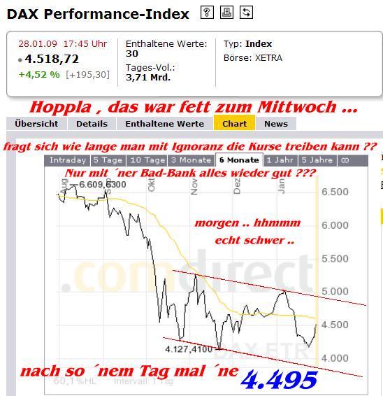 dax-6-monate.jpg