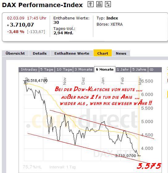 dax-3m.jpg