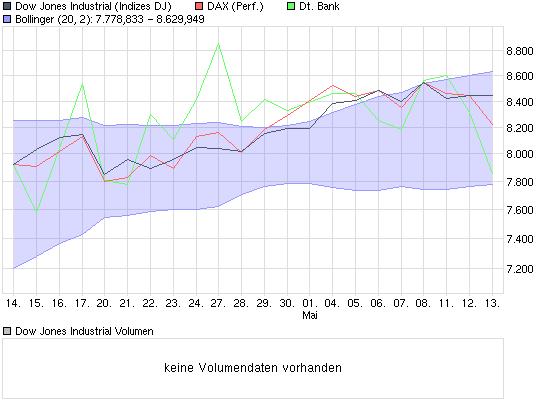 chart_month_dowjonesindustrial.png