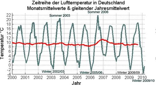 2000-2010.jpg