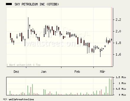 chartview2.png