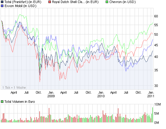 chart_3years_total.png