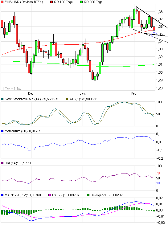 chart_quarter_eurusdeurous-dollar.png